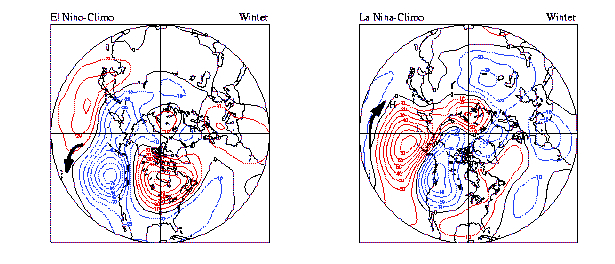wave patterns common ENSO